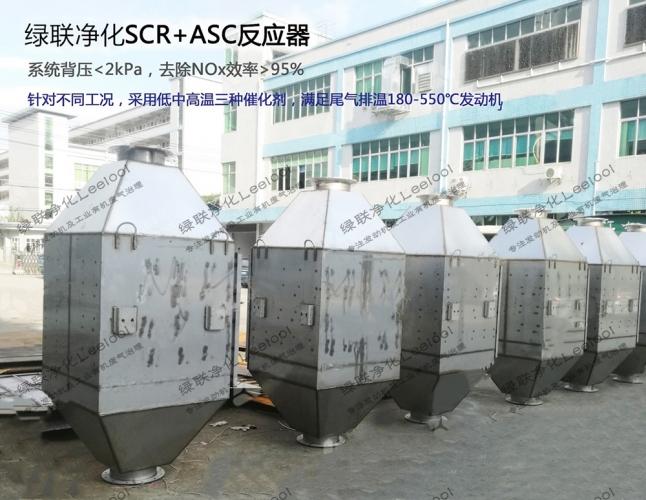 生物质沼气发电机组氮氧化物治理