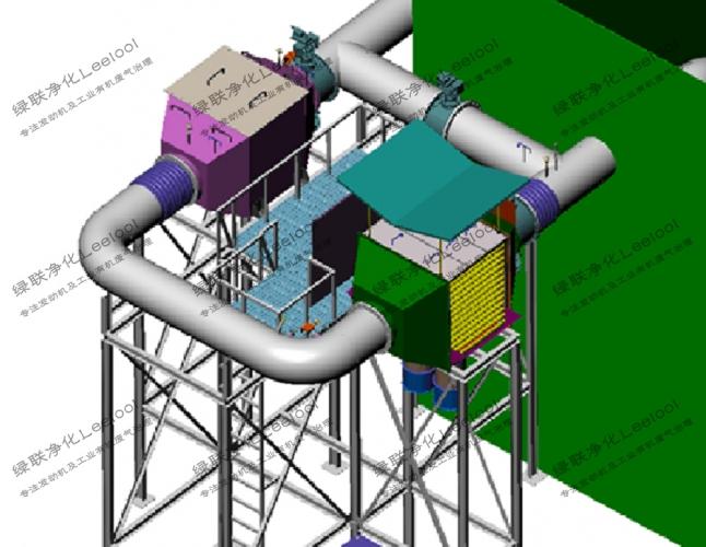 发动机去除氮氧化物 燃气机尾气净化