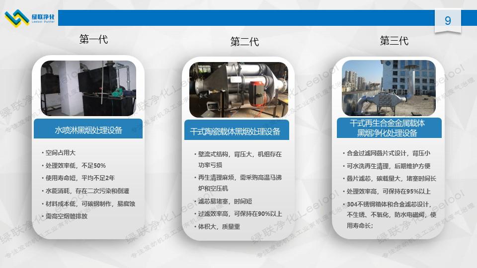 市场上常见的发电机组颗粒物处理的三代产品