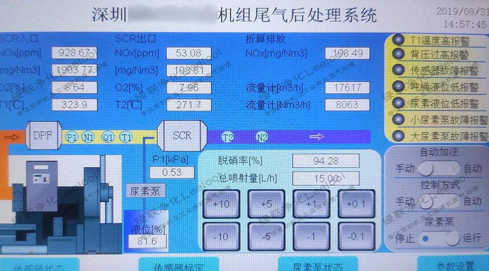 氮氧化物治理(SCR脱硝)系统控制界面